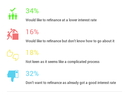 Will_they_refinance_1