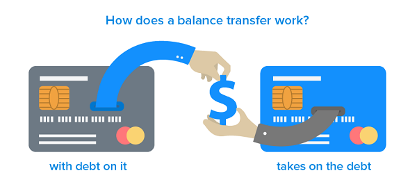 how-balance-transfer-works